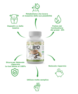 Bio Active, Italia, in farmacia, originale